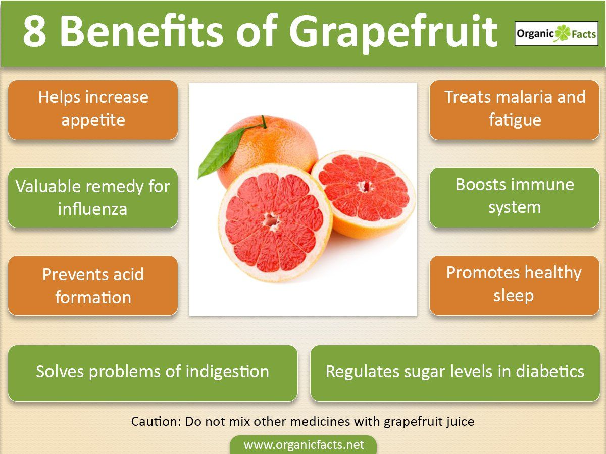 Grapefruit Juice Helps Anti-Cancer Drug Work Better